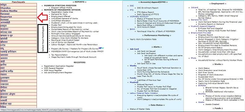 Nrega Shramik List