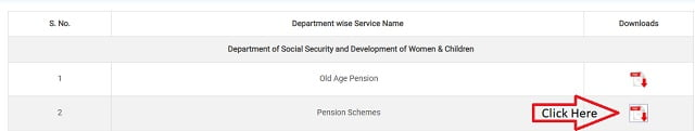 Punjab Vidhwa Pension Yojana
