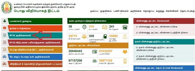 Tamil Nadu Ration Card List
